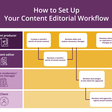 How to Set Up a Content Editorial Workflow Your Clients Will Want to Follow | Traject Social