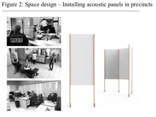 Installare un pannello acustico per garantire la riservatezza