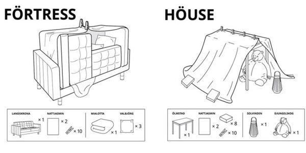 IKEA présente son guide pratique pour construire ses propres cabanes - J'ai un pote dans la com