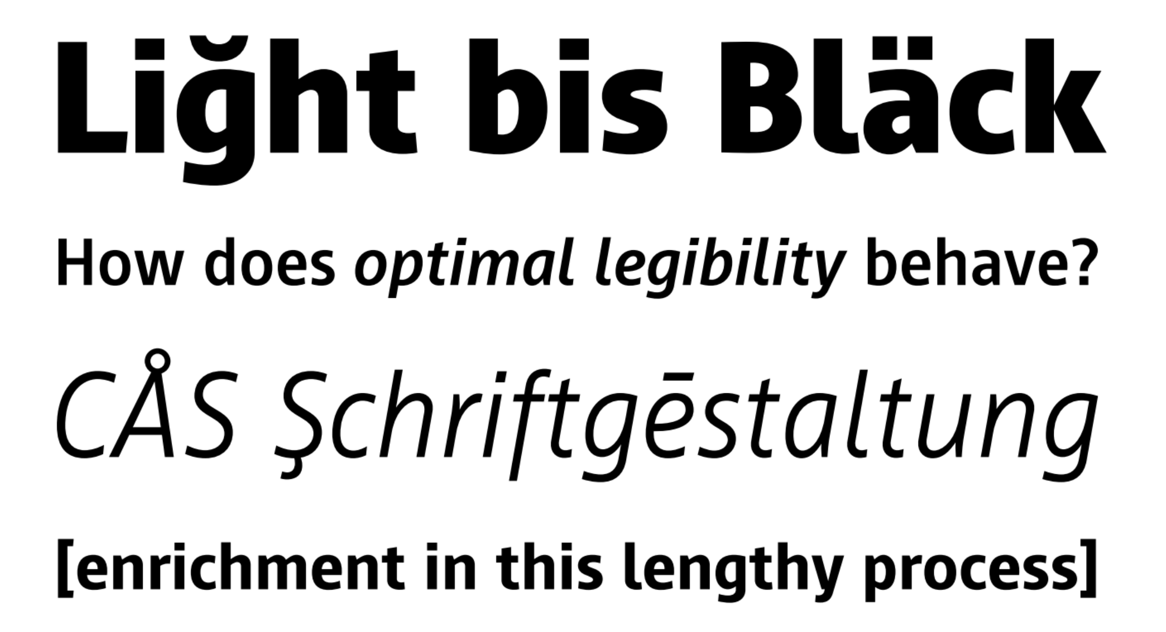 Cast's spacing has been fine-tuned for use in micro-typography on the web.
