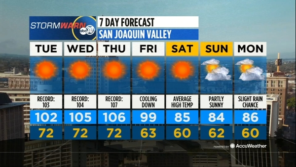 Central California brace for heat as temperatures creep into the 100s today - ABC30 Fresno