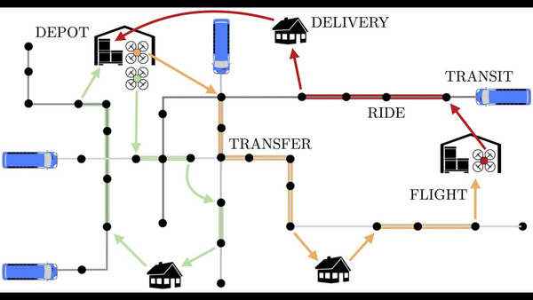 Stanford lab envisions delivery drones that save energy by taking the bus