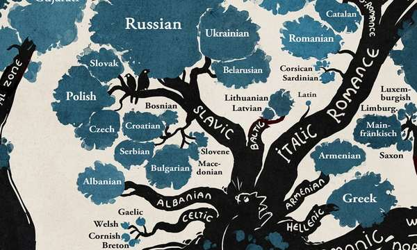Magnificent Linguistic Family Tree Shows How all Languages are Related