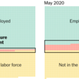 The Economic Pain That the Unemployment Rate Leaves Out