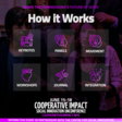 Cooperative Impact | Social Innovation Unconference