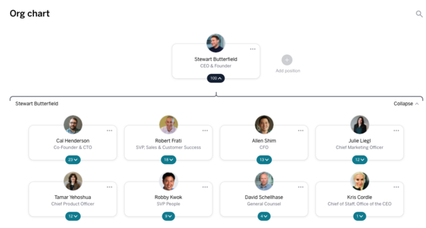 The Org - Every Org Chart