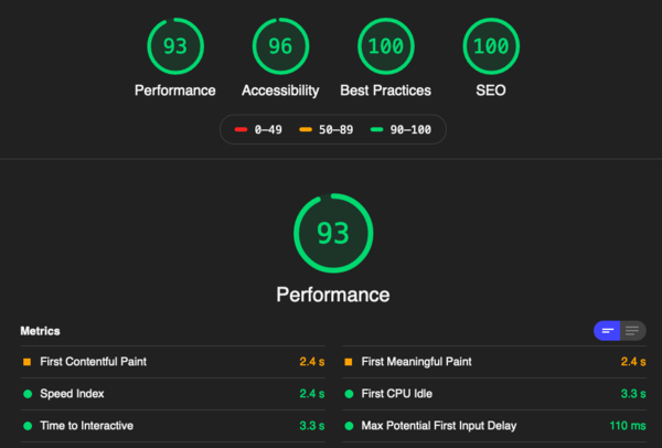 Alexander's tech blog - Add free performance monitoring to your websites with Lighthouse and AWS CDK