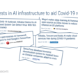 AI Investments in China Doubled Down Amid COVID-19 | CB Insights Research