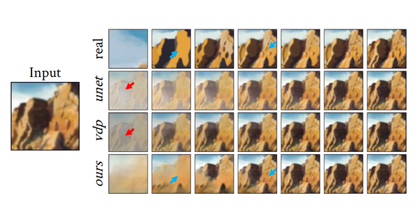 MIT researchers train AI to predict how humans paint works of art