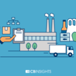 24 Industries & Technologies That Will Shape The Post-Virus World - CB Insights Research