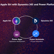 Apple Siri with Dynamics 365 and Power Platform?