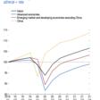 World Economic Outlook Update, June 2020