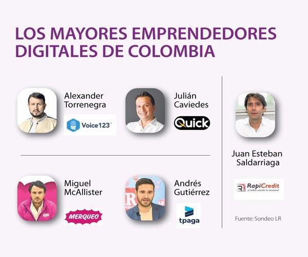 Estos son algunos de los colombianos con más emprendimientos digitales