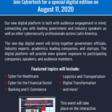Cybertech Latin America 2020
