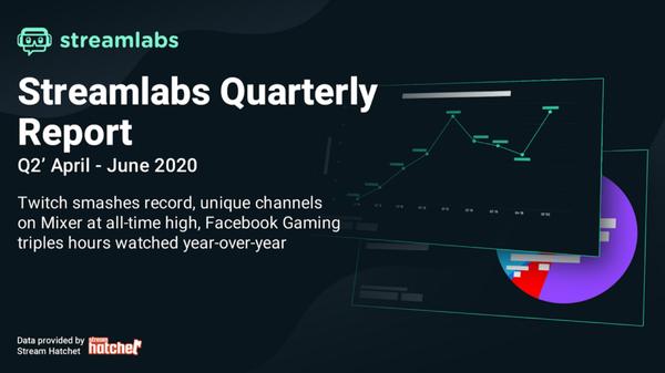 Streamlabs & Stream Hatchet Q2 2020 Live Streaming Industry Report