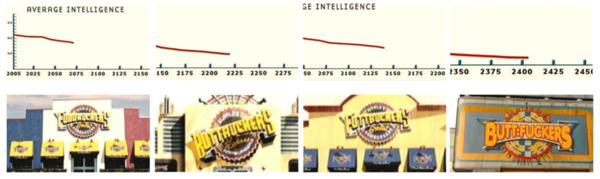 Conforme a inteligência média vai caindo, a linguagem popular vai emburrecendo.