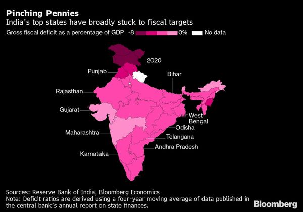 Virus-Ravaged States in India Clamor for More Funds From Modi