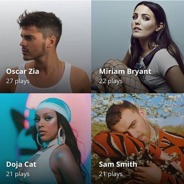My most played artist in June