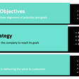 3 Steps To Develop a Great Product Strategy | Product Coalition