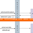 Desarrolla aplicaciones con Python en Ethereum
