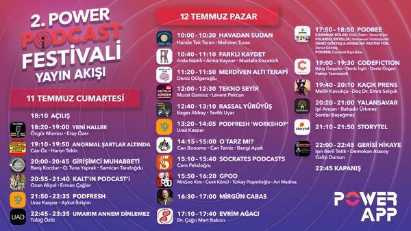 2. POWER PODCAST FESTİVALİ