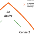 Using the Five Ways to Wellbeing to support our transition back into the workplace