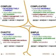 Know your Domain — The Cynefin Framework