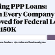 Coronavirus Bailouts: Search Every Company Approved for Federal Loans Over $150k