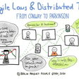 Agile Laws & Distributed Teams: From Conway to Goodhart to Parkinson