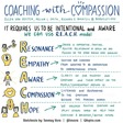 Leading in Difficult Times: Coaching with Compassion