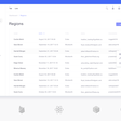 Build an Admin panel with Node.js and React