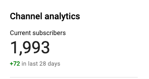 So close....who wants to be the 2000th subscriber for my Youtube channel?