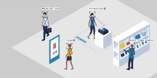 Advertima raises $17 million for AI that tracks in-store shopping behaviors