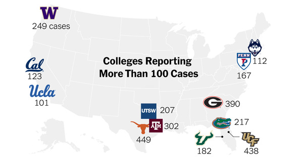 More Than 6,600 Coronavirus Cases Have Been Linked to U.S. Colleges