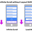 Infinite Scroll without Layout Shifts