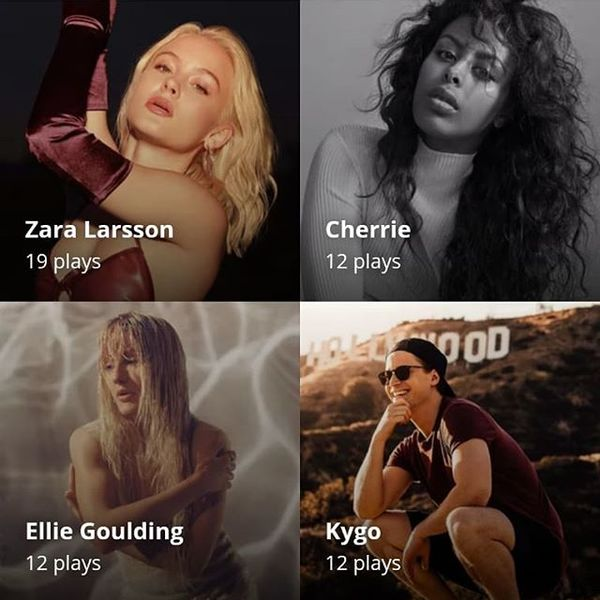 My top artists of July