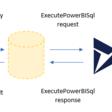 MSDyn365 Internals: T-SQL Endpoint - Mark Carrington
