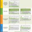 HR KPIs & Talent Strategy Scorecard