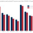 Opracowanie - przyrost śmiertelności z powodu pandemii w różnych krajach