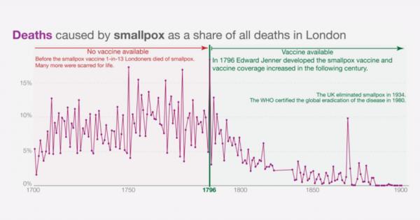 #historycznie  Jak przegrywaliśmy bitwę z mikrobami i sukces szczepionek