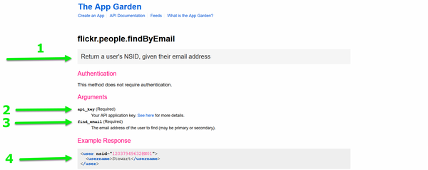 E-mail naar Flickr-account - Handige OSINT Tips - Aware Online
