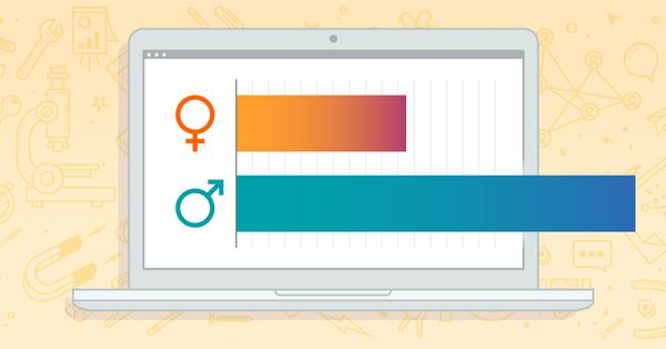 How Big Is the Gender Gap Between Men and Women in SEO?