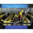 GOLD 1 - Share Talk Weekly Stock Market News, Sunday 6th September 2020