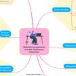 Ressources et outils visuels pour l'Éducation