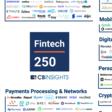 Le più promettenti 250 società Fintech del mondo.