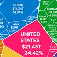 Un unico grafico per visualizzare gli $88 trilioni dell'Economia Mondiale.