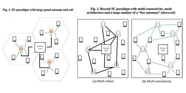 Radiall proposes 'massive modular' 6G mesh networks with tiny antennas