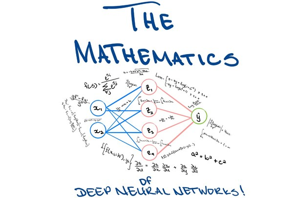 The Mathematics Behind Deep Learning