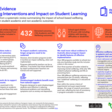 Student Health and Wellbeing | Evidence for Learning