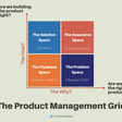 The product management grid. A tactical guide to understanding the… | UX Collective